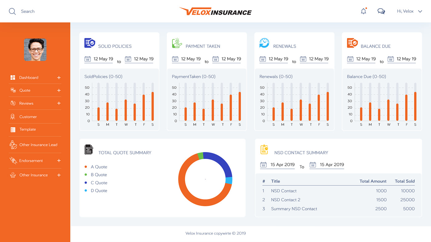 Velox Insurance Dashboard On Behance Dashboard Dashboard Design