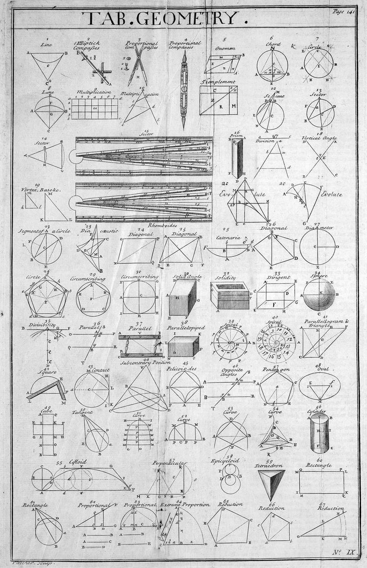 Geometry alchemical mind in vibrations pinterest maths golden geometry ccuart Images
