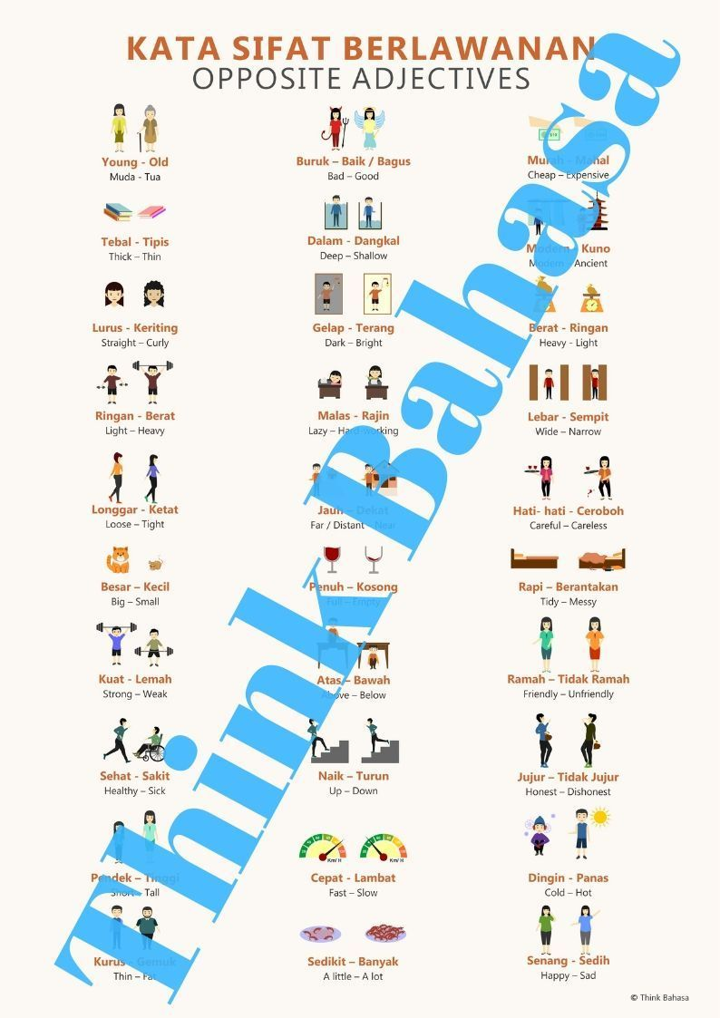 Indonesian Adjective Vocabulary Poster (60 words)   Kata Sifat Bahasa Indonesia