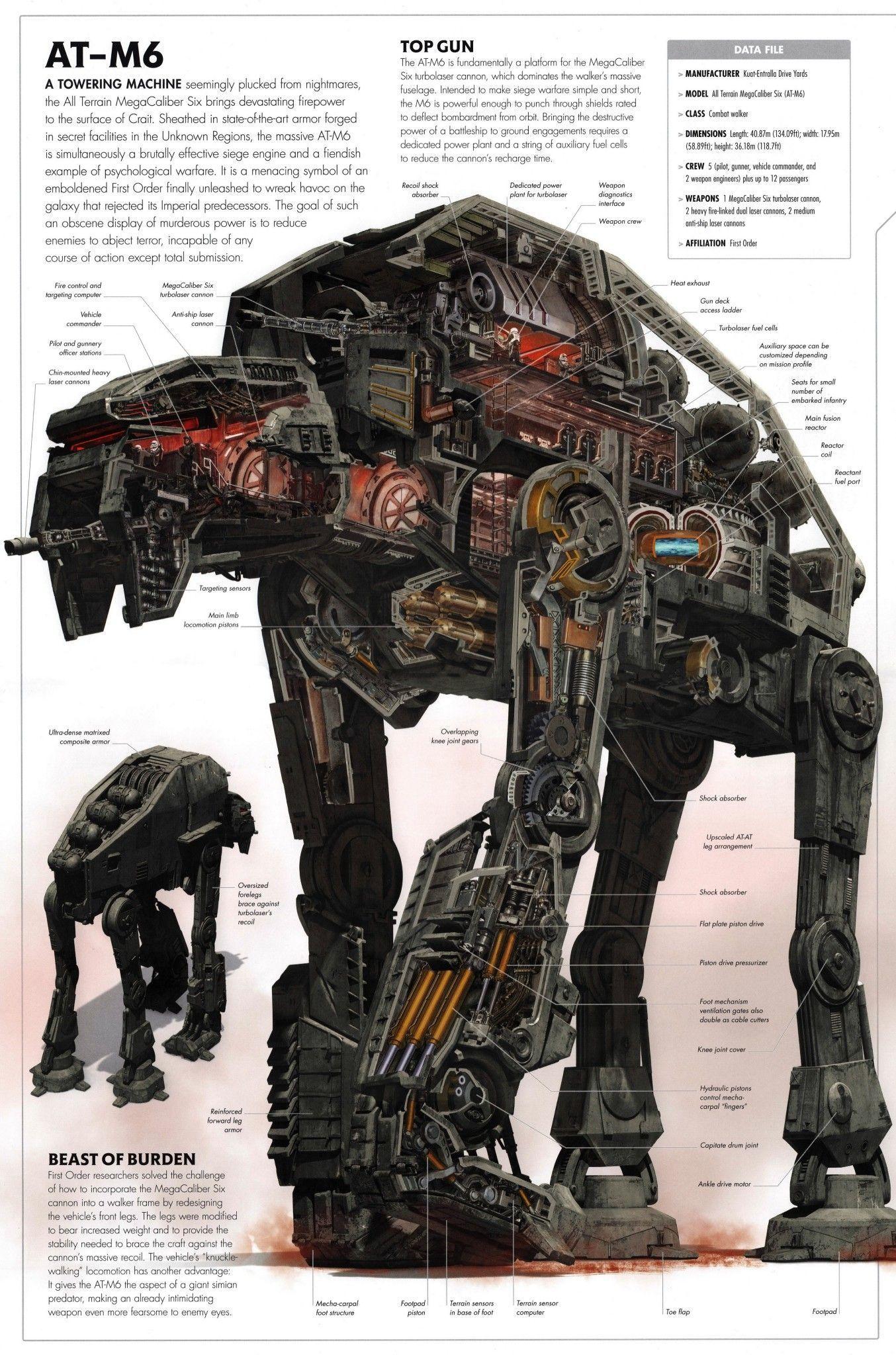 All Terrain Megacaliber Six Star Wars Star Wars Star Wars
