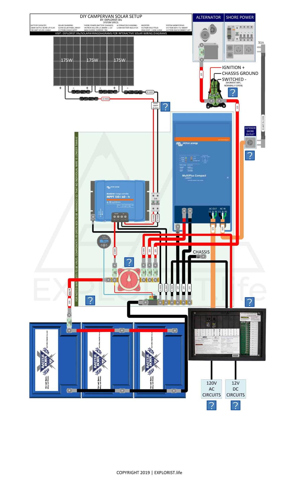 300ah Lithium Battery Bank 3x175w Solar 2kw Inverter Charger Li Bim Alternator Charging Explorist Life Solar Panels Diy Solar Solar Power