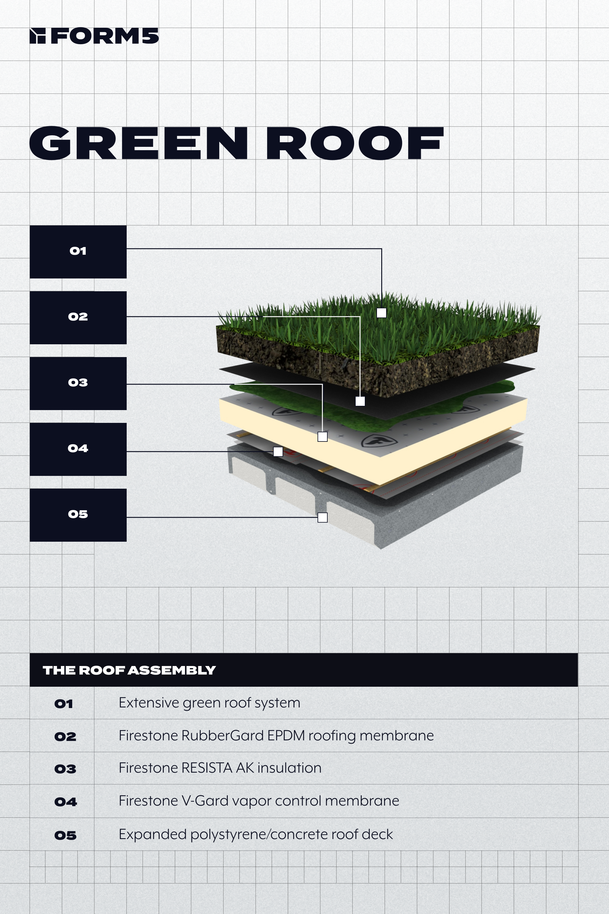 Epdm Based Green Roof In 2020 Green Roof Beach House Design Green Roof System