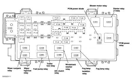 01 ford ranger fuse diagram wiring diagram 1999 Ranger Fuse Diagram
