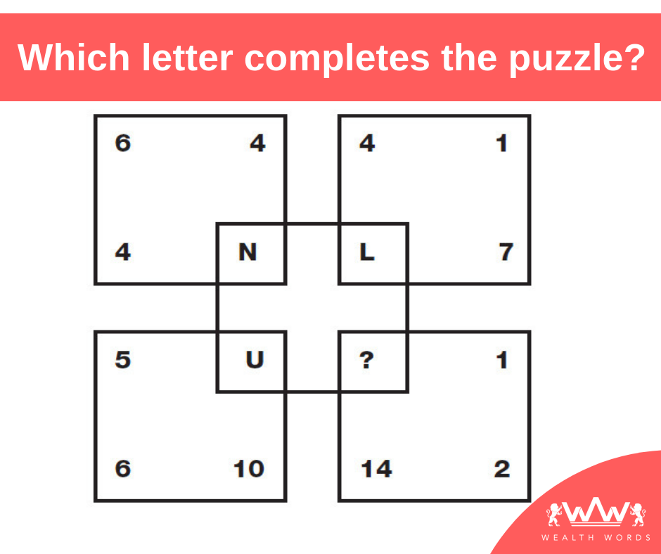 thursdaypuzzle which letter completes the puzzle? comment yourthursdaypuzzle which letter completes the puzzle? comment your answers below online puzzle games