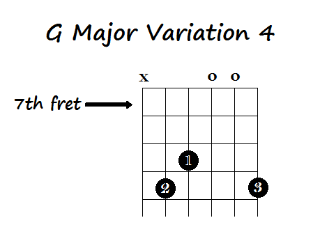 5 Ways to Play the G chord on Guitar | Guitar chords | Pinterest ...