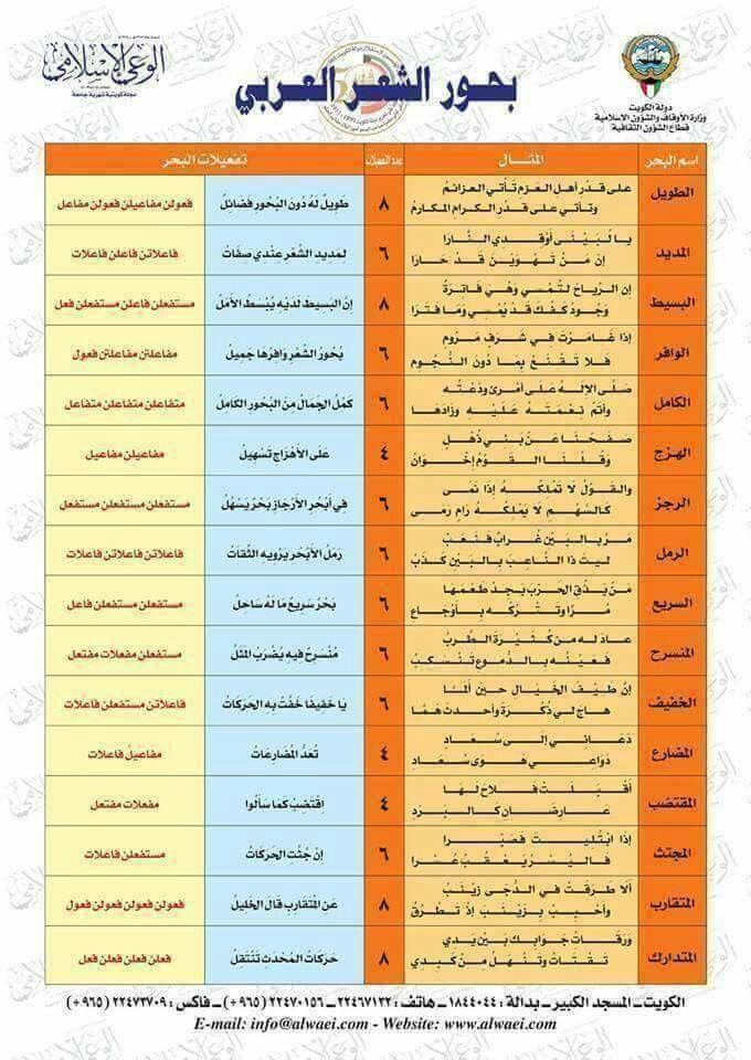 بحور الشعر العربي Learn Arabic Language Arabic Language Learning Arabic