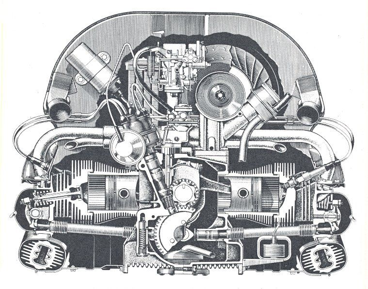 VW Engine Codes | Volkswagen beetle, Vw beetles