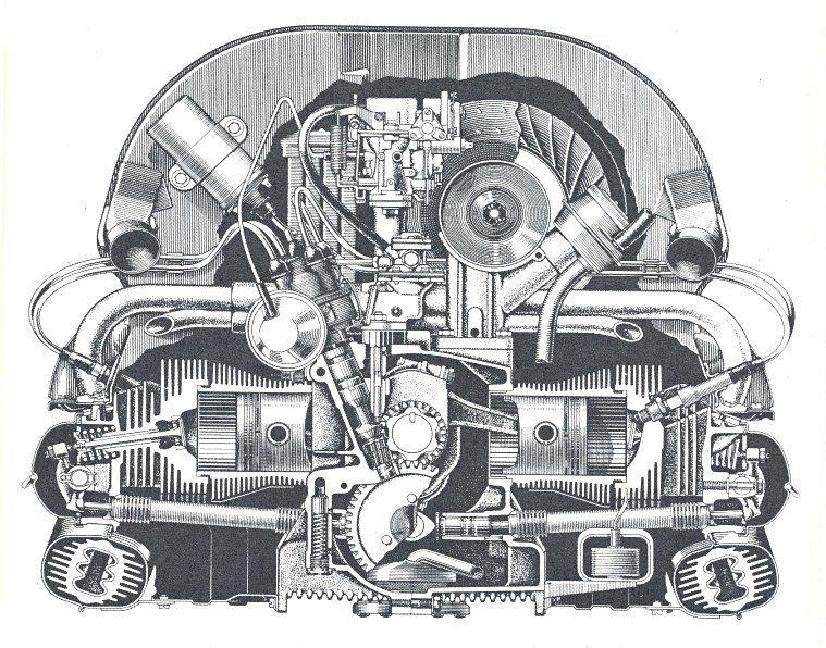 vw boxer engine diagram vw database wiring diagram images vw boxer engine diagram