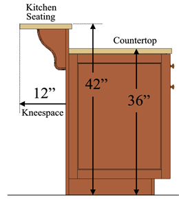 12 Inch Deep Kneespace For 42 Inch High Counter Make Sure Its Right The First Time We Can Help Kitchen Seating Kitchen Island Raised Bar Diy Kitchen Island