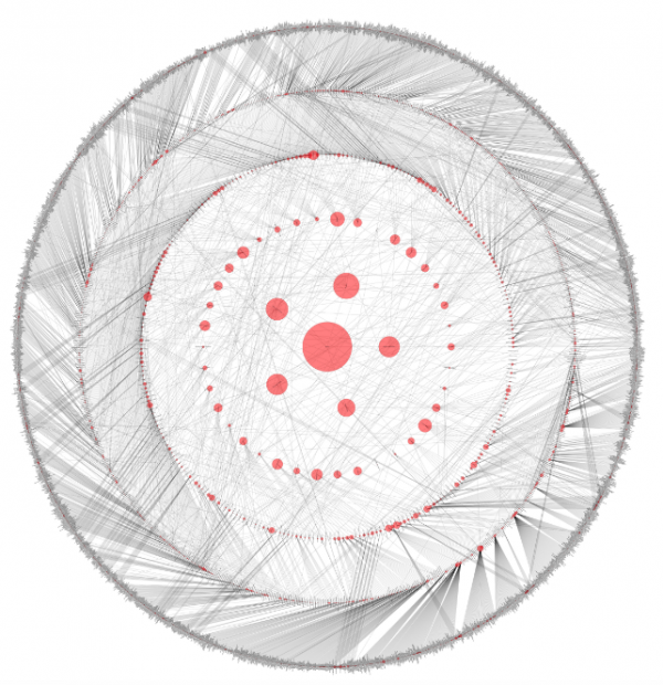 The Entire Discipline Of Philosophy Visualized With Mapping Software See All Of The Complex Networks Mapping Software History Of Philosophy Visual