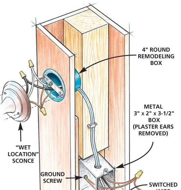 Wiring exterior garage lights data set how to install outdoor lighting and outlet electrical wiring and rh pinterest com garage wiring basics wiring a garage asfbconference2016 Choice Image