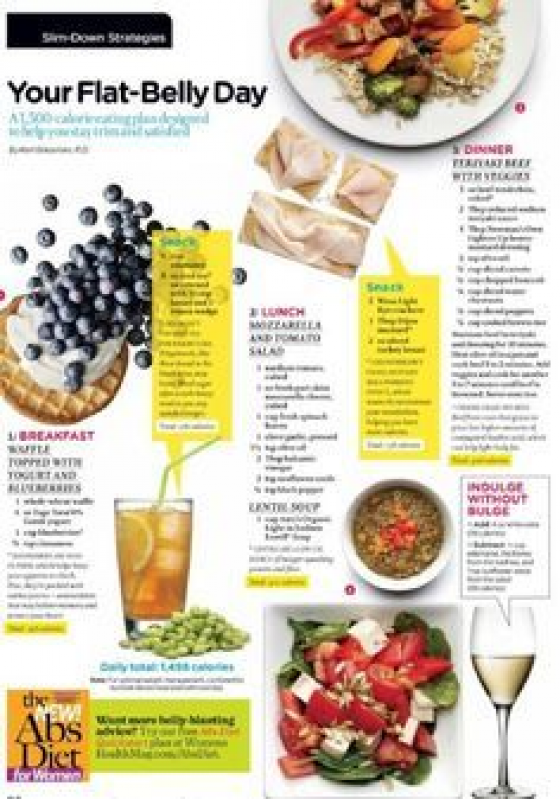 21 Day Fix Meal Plan 500 Calorie: Pin On Fat Burning