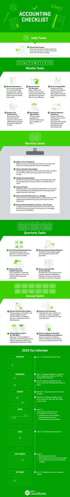 Small Business Accounting Checklist and Infographic 21 Things to - business startup checklist