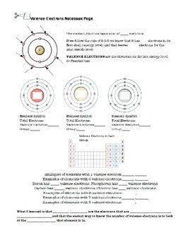 Valence Electrons Worksheet Interactive Notebook Page Teaching