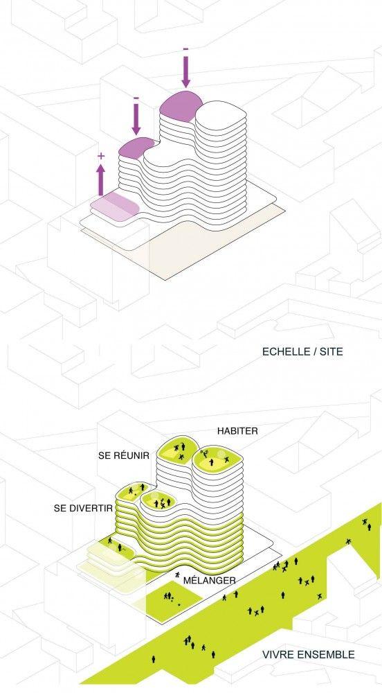 Housing Units In Nantes Winning Proposal Hamonic Masson Diagram Architecture Architecture Concept Diagram Urban Design Diagram