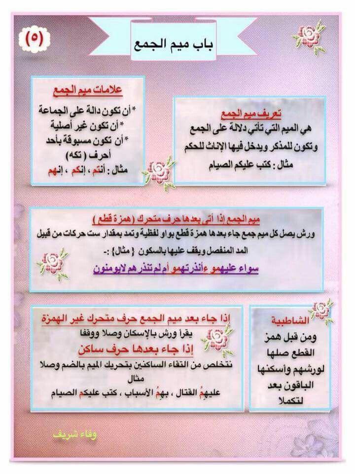Pin By Eng Husain Zorob On Al Isam Nuore Chawma Language Quran Grammar