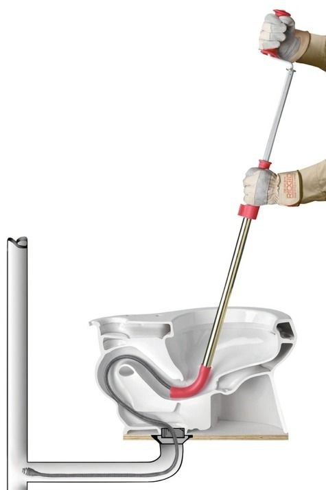 How To Unclog A Toilet With Snake Easily Household Clogged