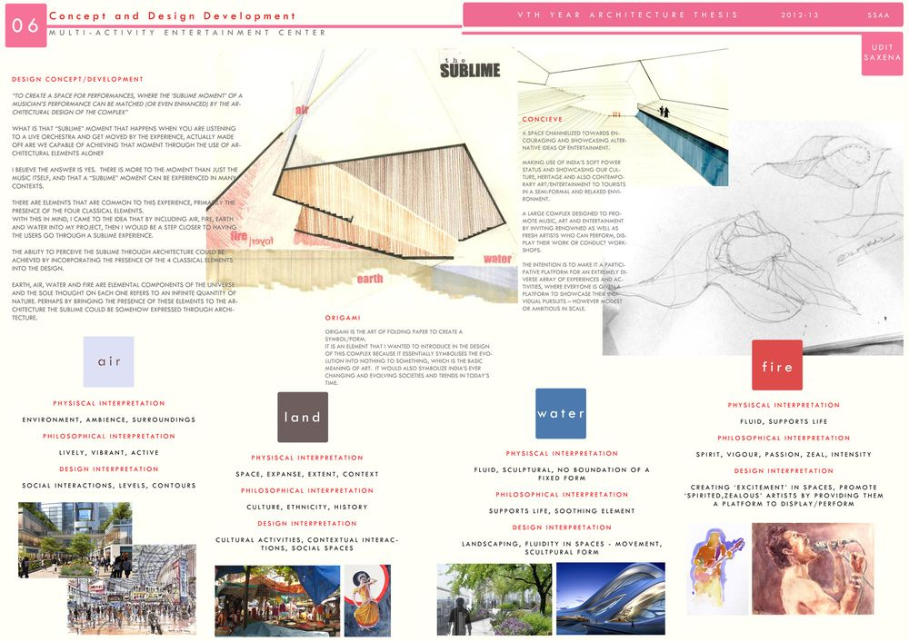 Architectural Portfolio Thesis Concept Sheet With Images
