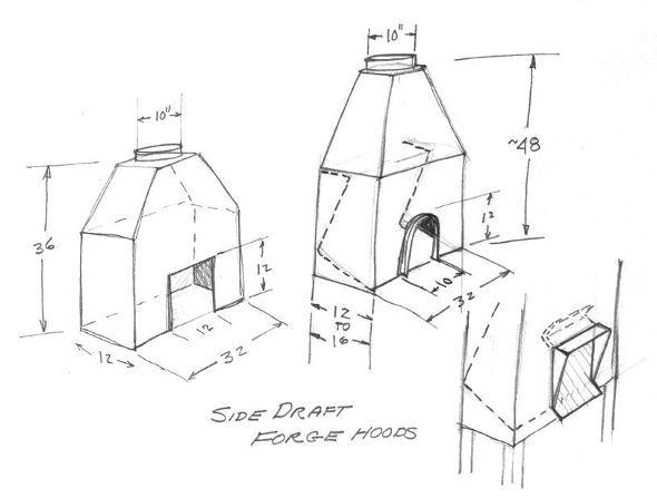 side draft coal forge hood