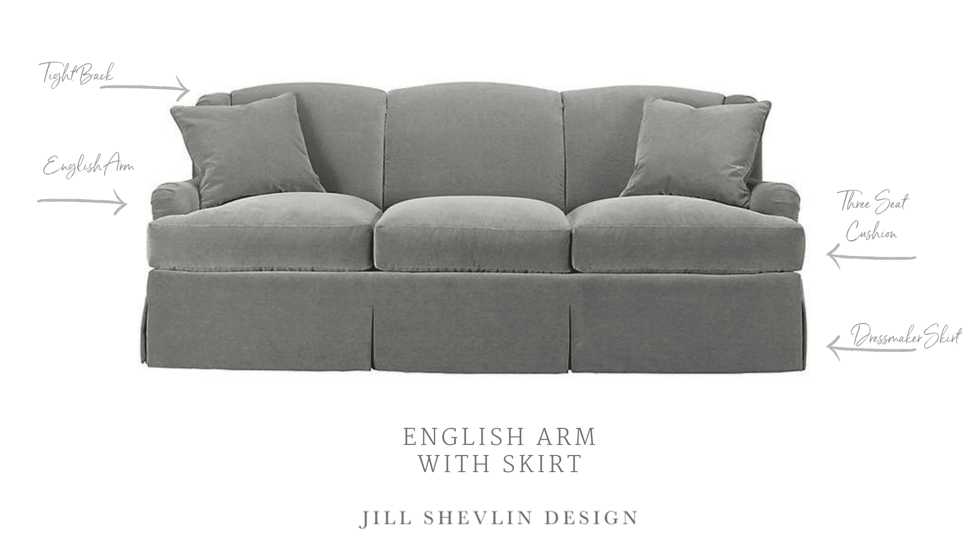 English Arm Sofa Tight Back Cushion Dressmaker Skirt Jill Shevlin