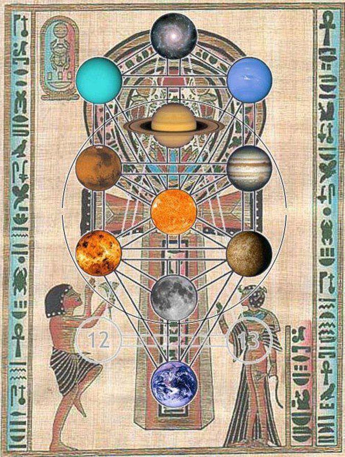 100 Online Free Detox Guide E Course Gods Divine Intervention