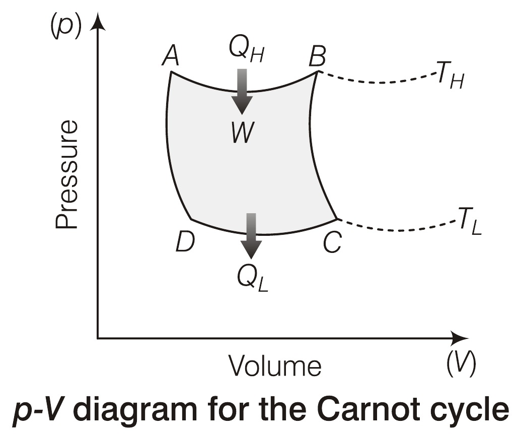 #ARIHANT #Physics #Spectrum #Magazine #JEEMain #