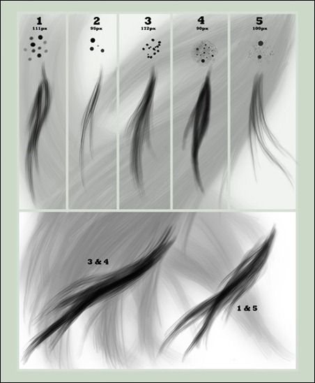 20+ Great Sets of Free Photoshop Hair Brushes | Photoshop