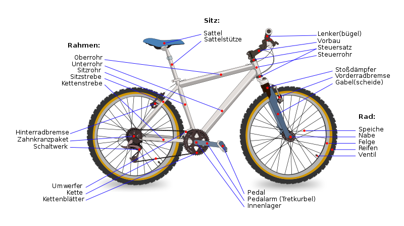 Datei Bicycle Diagram De Svg Fahrradteile Innenlager Fahrrad