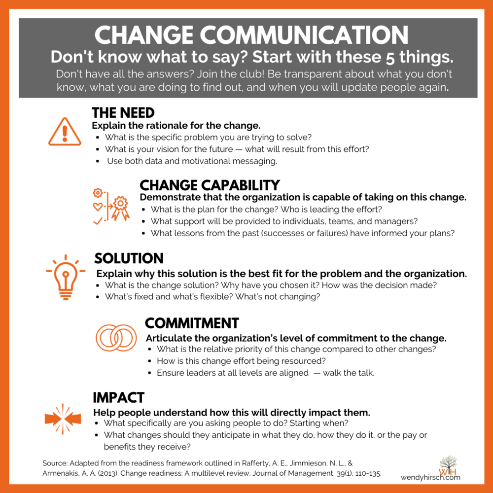 Change Communication A fivepoint checklist — WENDY