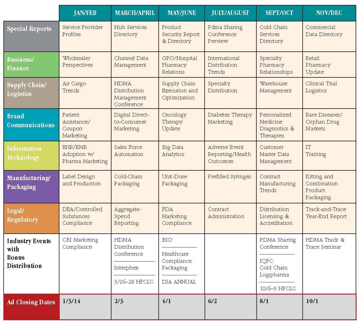 Editorial Calendar  Google Search   Social Media Resolutions