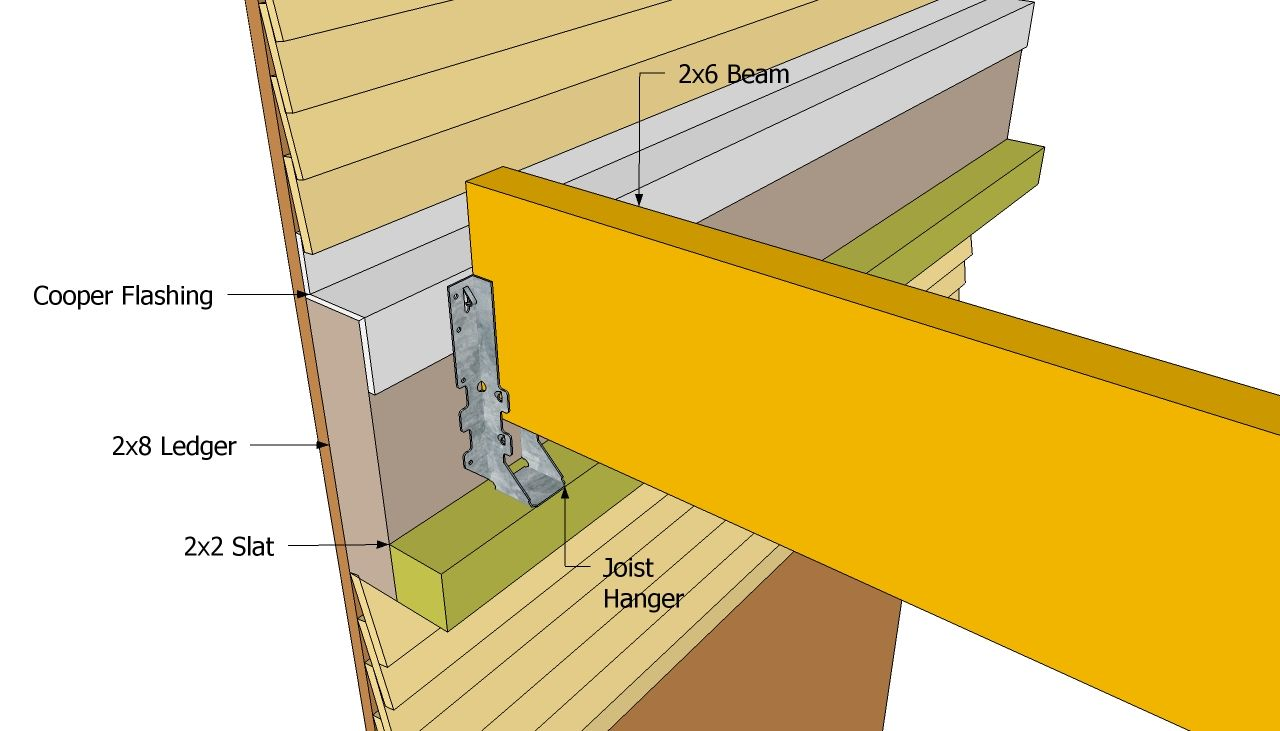 Attached Pergola Plans (With images) | Attached pergola ...