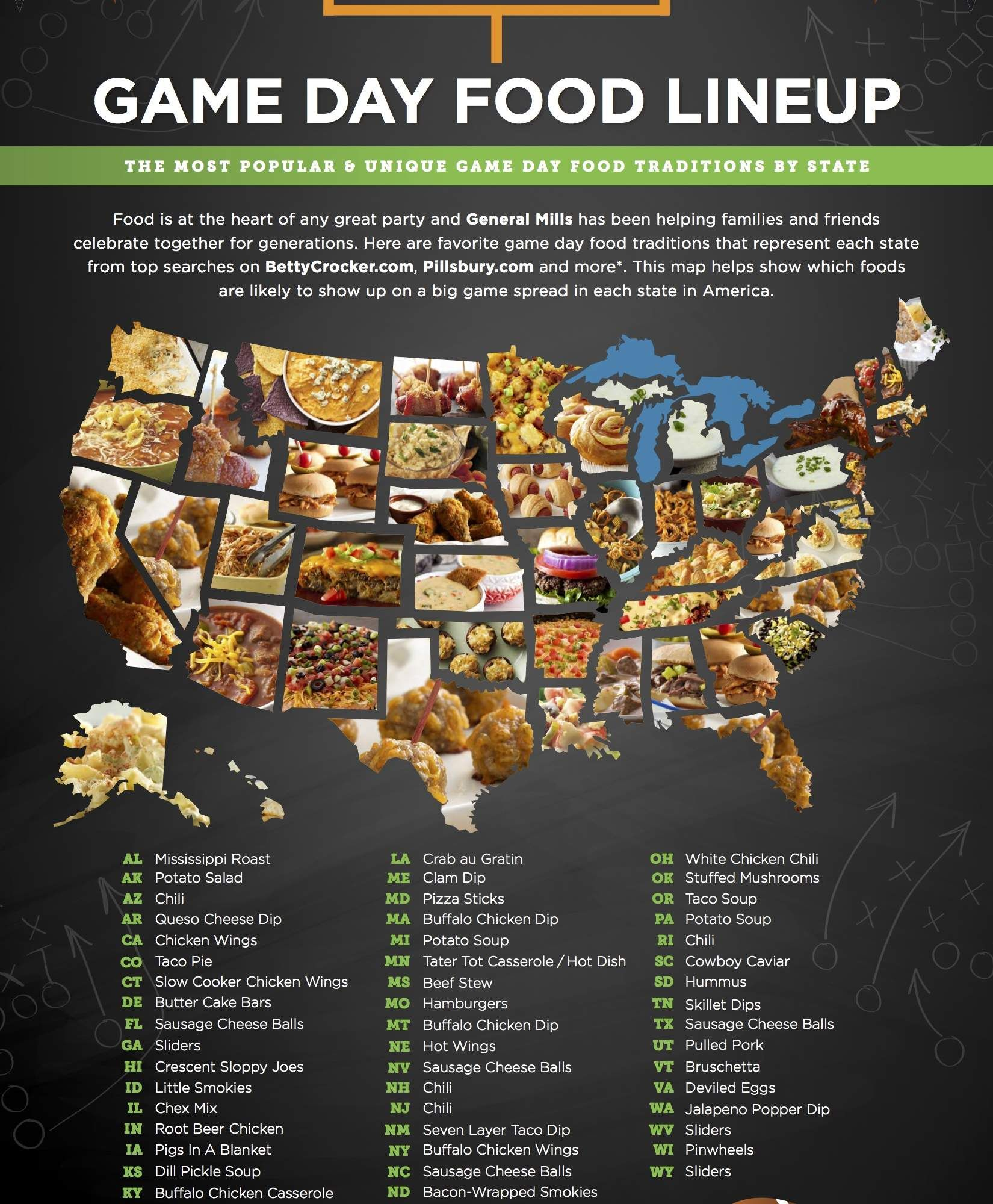 This Map Shows The Most Popular Super Bowl Foods In Every State