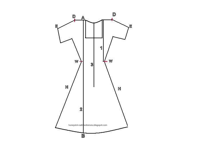 NaliniAnbarasu's Sewing how to measure for  salwar
