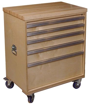 Win A Drawer On Wheels Dovetail Tool Cabinet Tool Storage
