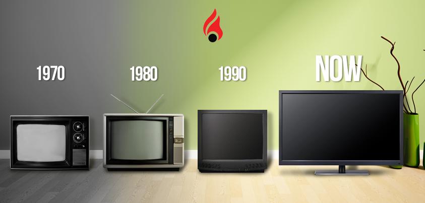 Televisions Back Then And Now Upgrade Your Tv On Dubizzle التلفزيون بين الماضي والحاضر أيا كان تلفزيونك يمكنك أن تبيعه و تشتري Infographic Creative