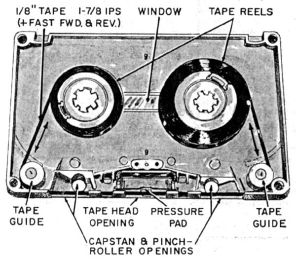 Cassette Diagram   Obsoletemedia