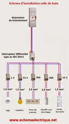 schemas electriques gratuit avec les plans de cablageraccordement branchement maison et industriel avec des installation electriques et circuit au norme - Plan D Installation Electrique Maison