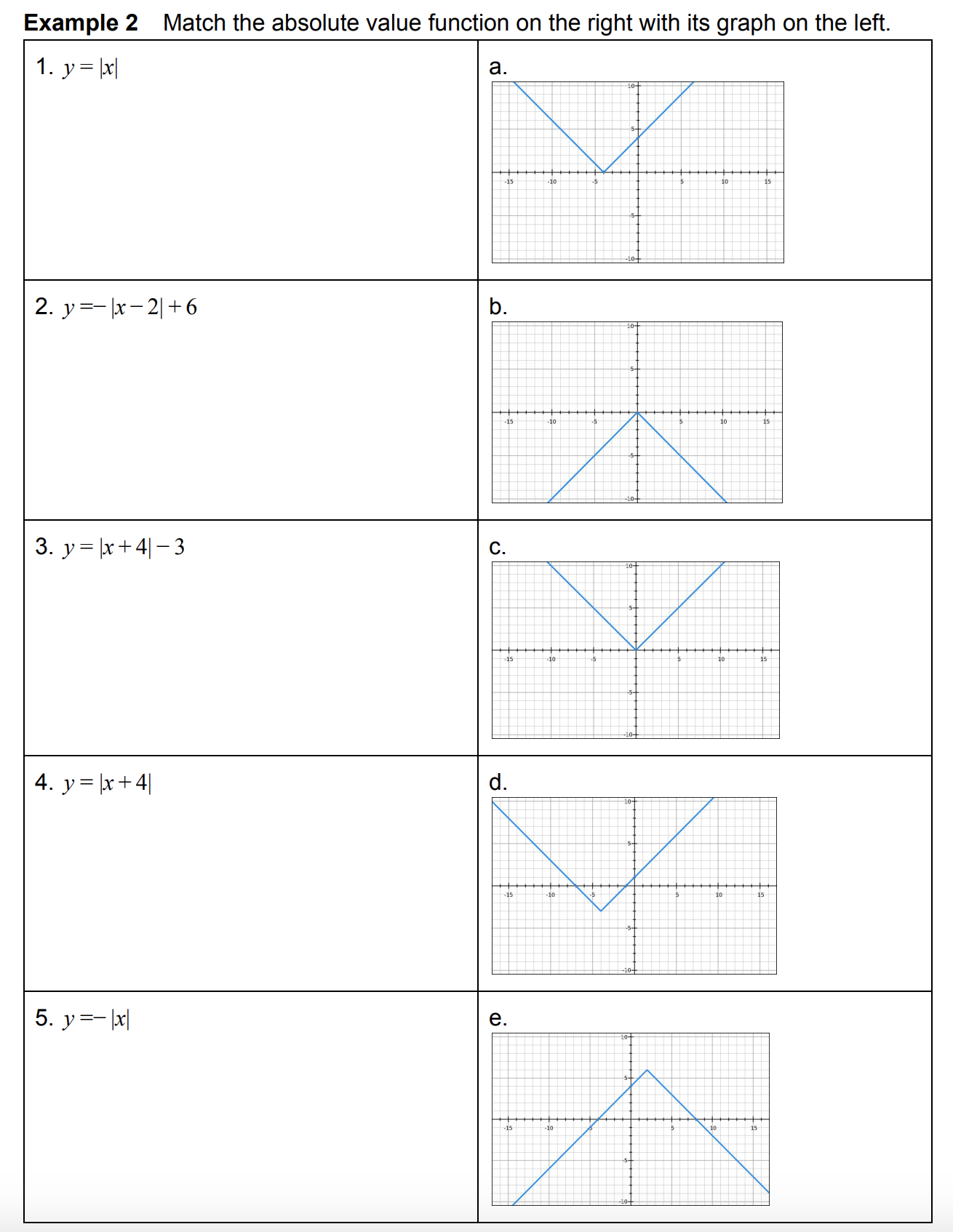 Piecewise Functions Worksheets