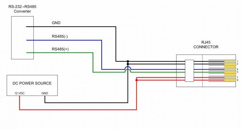 rs485 pinout · tuxotronic  interface diagram floor plans