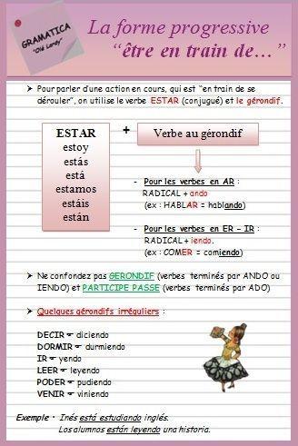 Resultat De Recherche D Images Pour Estar Gerondif Espagnol Espagnol Apprendre Francais Espagnol