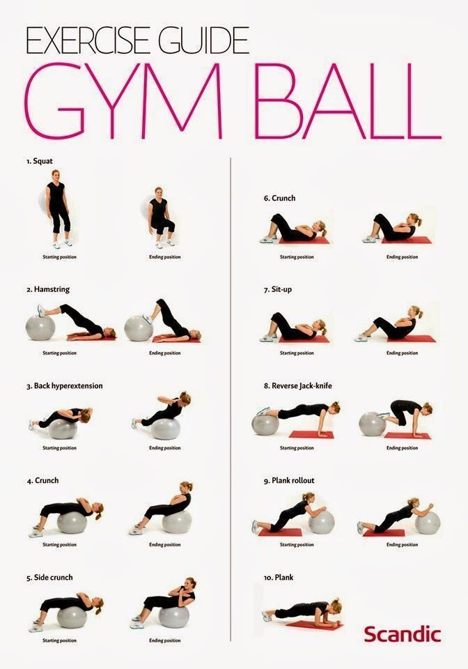 Everyone's using a gym ball - but how? 💪 . . . #exercise #fitness #workout #health #gym #gymball #ex...
