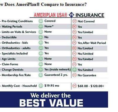 About Us Dental Insurance Plans Dental Insurance Dental Plans