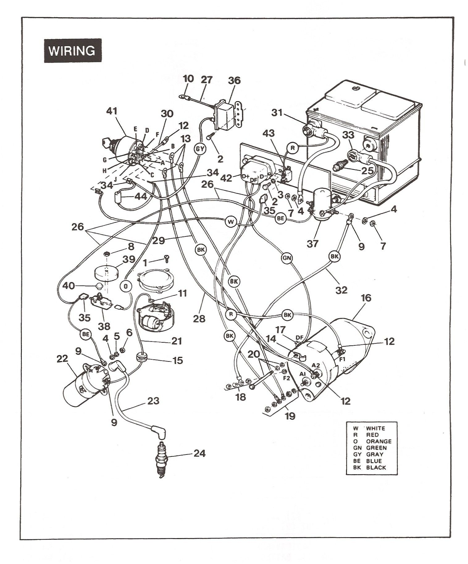 Unique Wiring Diagram For 1987 Club Car Golf Cart Diagram Diagramtemplate Diagramsample Golf Carts Ezgo Golf Cart Golf Cart Parts