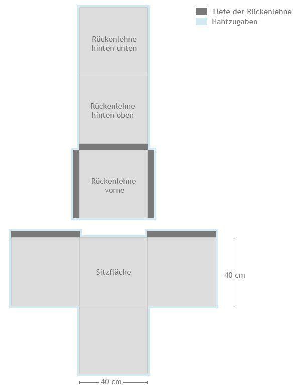 Stuhlhussen Nahen Anleitung Und Schnittmuster Genahtes Sewing