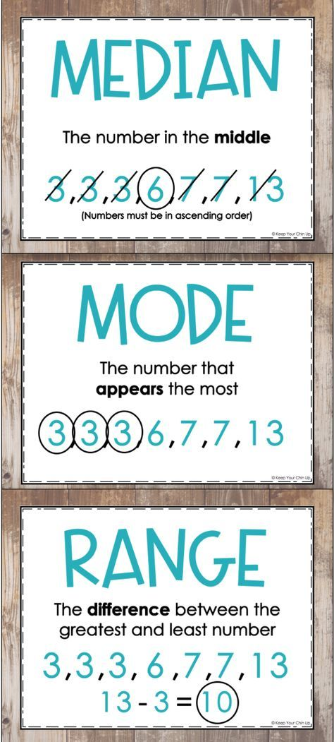 Mean, Median, Mode, and Range Posters in 2018 | A1 | Pinterest ...