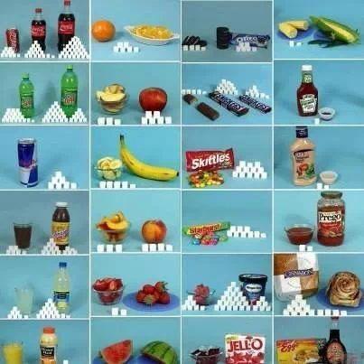 Suikerklontjes in voedingsmiddelen (Engels)