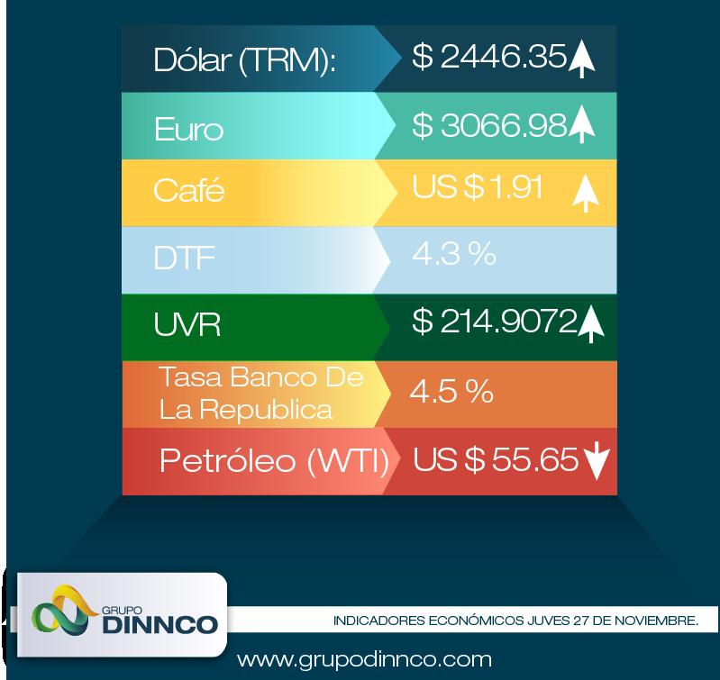 cambio de pesos colombianos a euros hoy