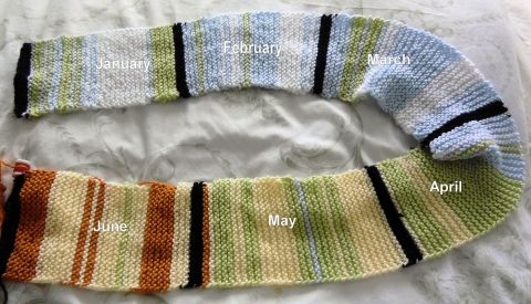 Temperature Scarf Knit Wit Crochet Clothes Knitting Patterns