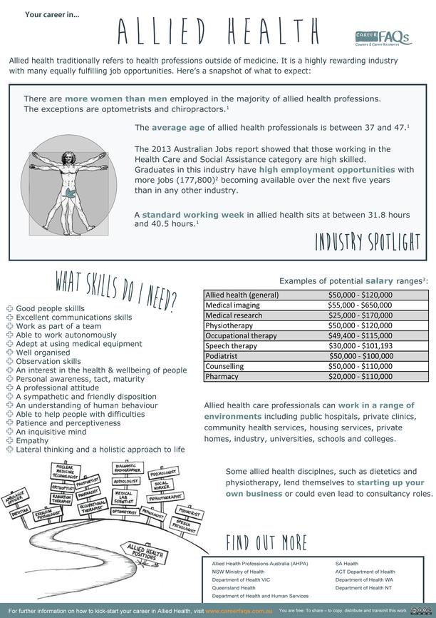 Allied Health Career Fact Sheet