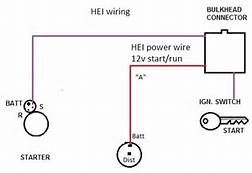 Gm Hei Wiring Connectors Wiring Diagram